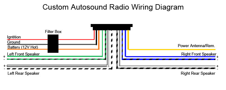 119056 16435 diagrams 12511637 ford falcon wiring diagram 63 falcon wiring 63 falcon wiring diagram at bayanpartner.co