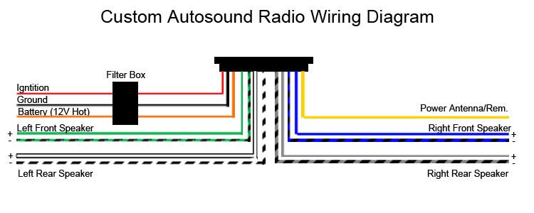 facebook, Wiring diagram